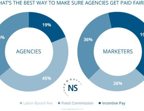 It's time for agencies to consider pay-by-results