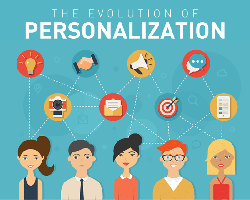 a visual of personalization, representing how the way you reach your customers must be tailored to them